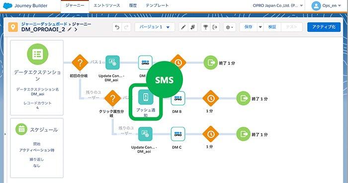 salesforce_mc_to_sms.jpg